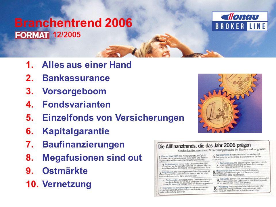 Branchentrend 2006 12/2005 1. Alles aus einer Hand 2.