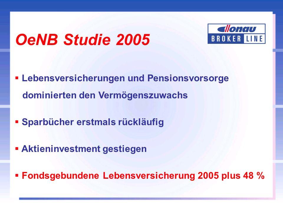 Donau Berufsunfähigkeit BU-Schutz maßgeschneidert Mit echtem Kapitalaufbau möglich mit Prämienübernahme bei BU und Pension Flexibilität und Ertragschancen des StarInvest (Fondsgebundene Lebensvers.) Optimaler Schutz:
