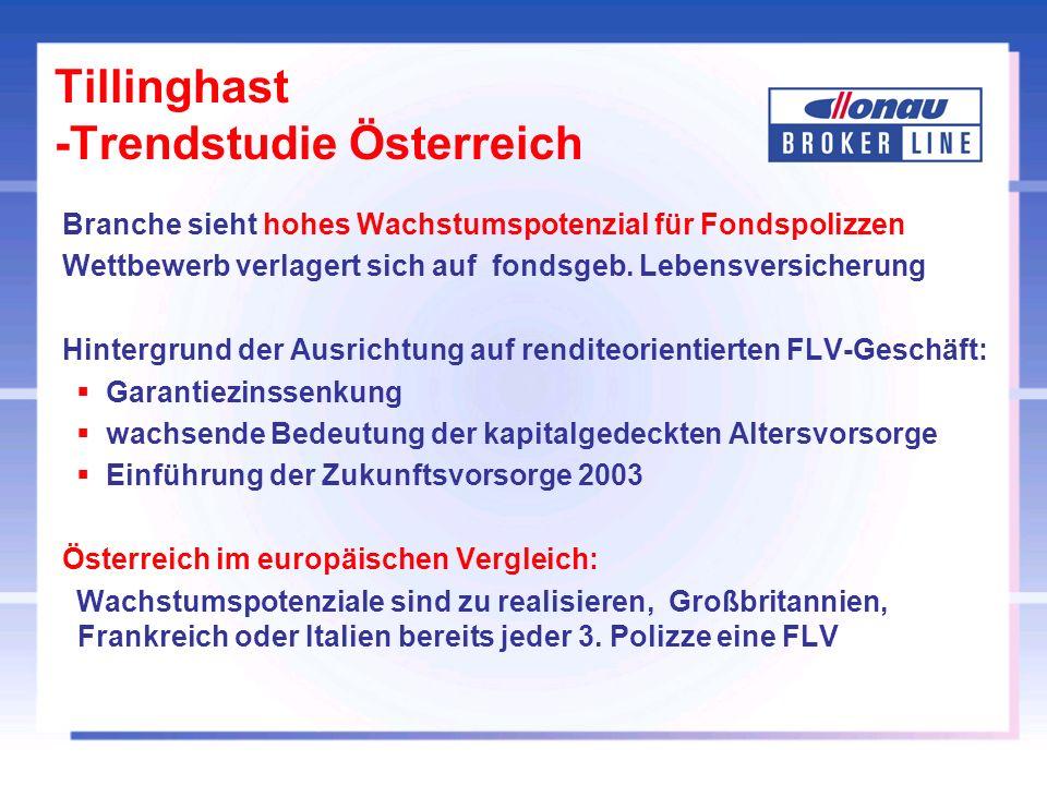 Tillinghast -Trendstudie Österreich Branche sieht hohes Wachstumspotenzial für Fondspolizzen Wettbewerb verlagert sich auf fondsgeb.