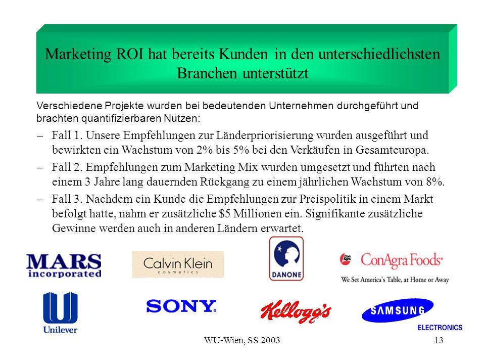 WU-Wien, SS 200313 –Fall 1. Unsere Empfehlungen zur Länderpriorisierung wurden ausgeführt und bewirkten ein Wachstum von 2% bis 5% bei den Verkäufen i