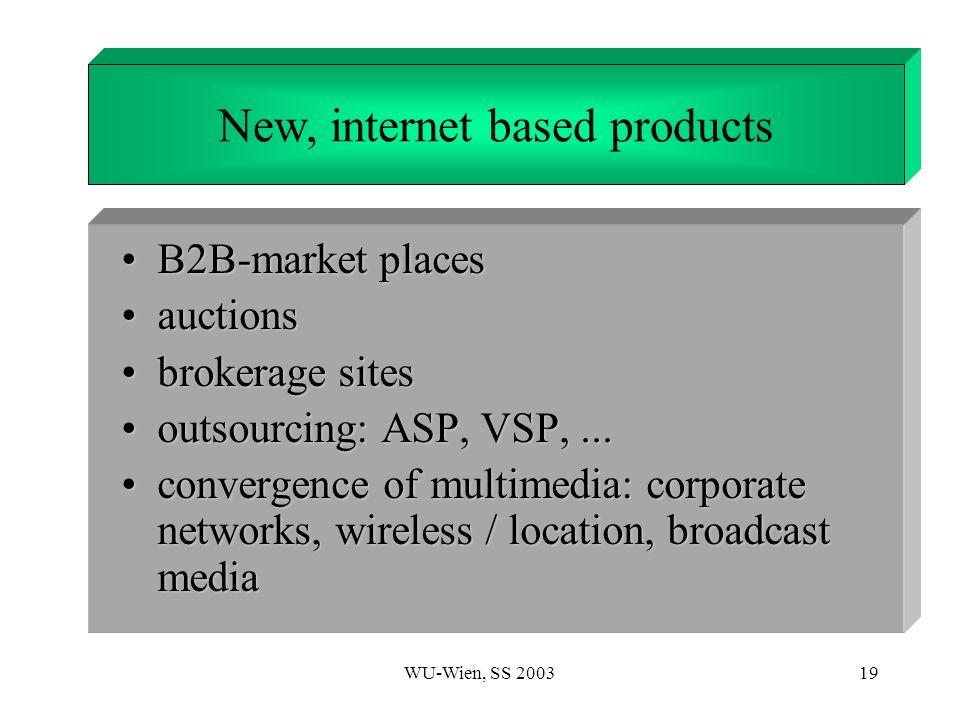WU-Wien, SS 200319 1. Introduction B2B-market placesB2B-market places auctionsauctions brokerage sitesbrokerage sites outsourcing: ASP, VSP,...outsour