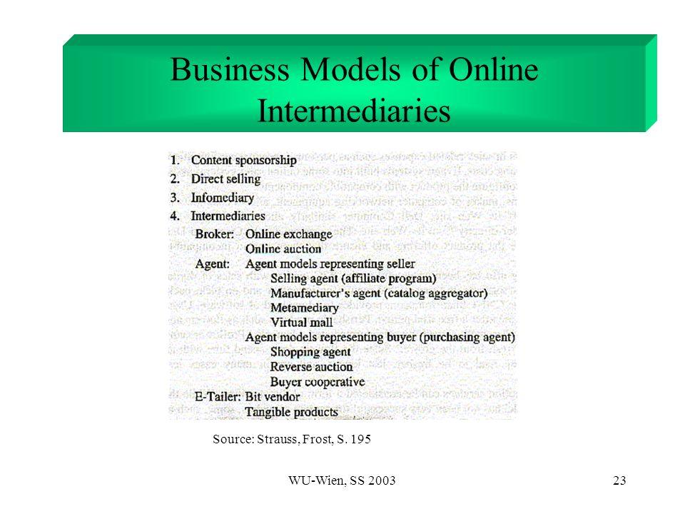 WU-Wien, SS 200323 Business Models of Online Intermediaries Source: Strauss, Frost, S. 195