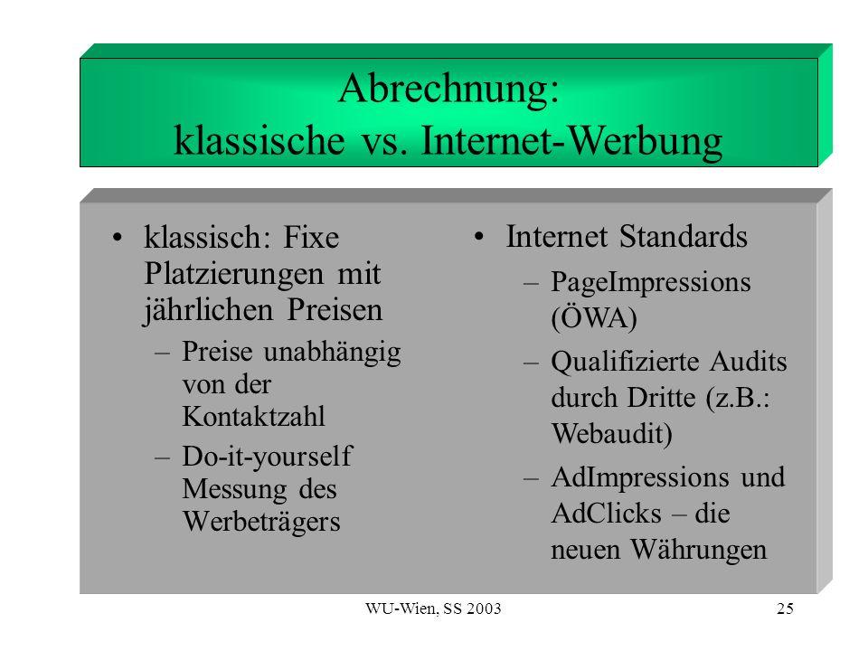 WU-Wien, SS 200325 1. Introduction Abrechnung: klassische vs. Internet-Werbung klassisch: Fixe Platzierungen mit jährlichen Preisen –Preise unabhängig