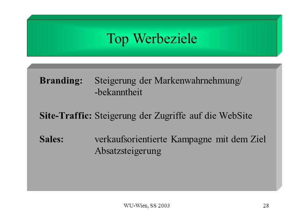 WU-Wien, SS 200328 1. Introduction Top Werbeziele Branding: Steigerung der Markenwahrnehmung/ -bekanntheit Site-Traffic: Steigerung der Zugriffe auf d