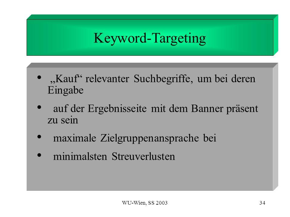 WU-Wien, SS 200334 1. Introduction Keyword-Targeting Kauf relevanter Suchbegriffe, um bei deren Eingabe auf der Ergebnisseite mit dem Banner präsent z