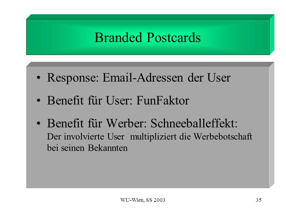 WU-Wien, SS 200335 1. Introduction Branded Postcards Response: Email-Adressen der User Benefit für User: FunFaktor Benefit für Werber: Schneeballeffek