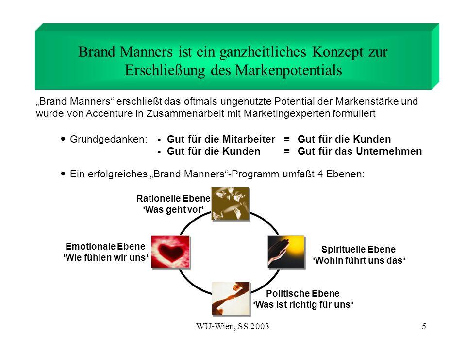 WU-Wien, SS 20035 Brand Manners ist ein ganzheitliches Konzept zur Erschließung des Markenpotentials Grundgedanken:-Gut für die Mitarbeiter= Gut für d