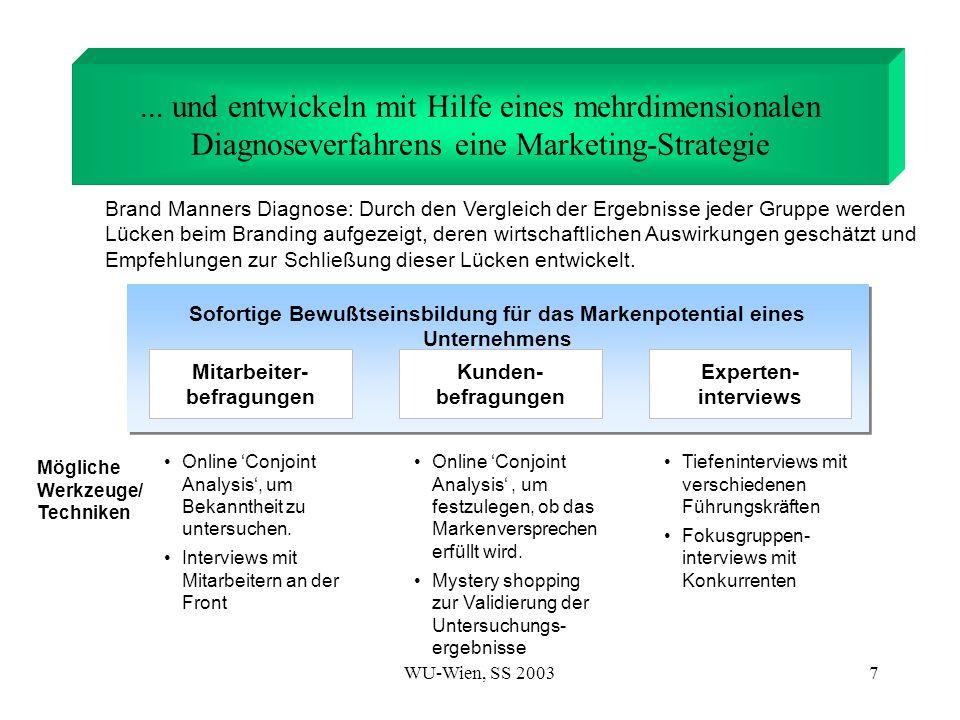 WU-Wien, SS 20037 Online Conjoint Analysis, um Bekanntheit zu untersuchen. Interviews mit Mitarbeitern an der Front Online Conjoint Analysis, um festz
