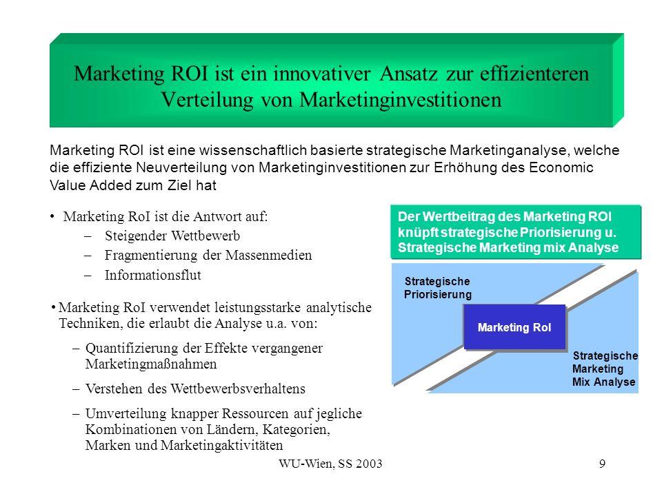 WU-Wien, SS 200310 Dabei führen wir eine strategische Priorisierung der Marketingausgaben durch Augenblickliche Verteilung Empfohlene Verteilung Identifizierung der Produktkategorie mit dem höchsten Wachstums- potential Das Ziel der strategischen Priorisierung ist eine effizientere Neuverteilung der Mittel durch Identifizierung von Regionen, Länder und Produktkategorien mit dem höchsten Wachstumspotential Illustratives Beispiel