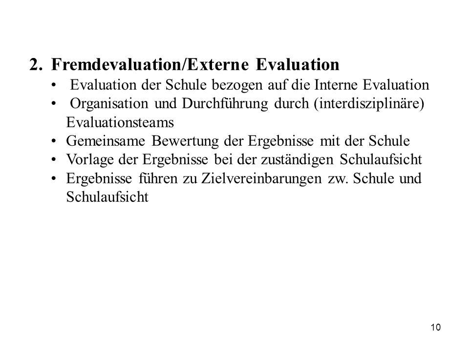 10 Fremdevaluation/Externe Evaluation Evaluation der Schule bezogen auf die Interne Evaluation Organisation und Durchführung durch (interdisziplinäre) Evaluationsteams Gemeinsame Bewertung der Ergebnisse mit der Schule Vorlage der Ergebnisse bei der zuständigen Schulaufsicht Ergebnisse führen zu Zielvereinbarungen zw.