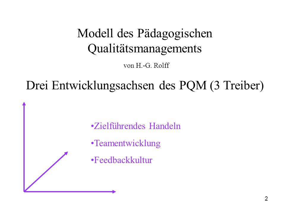 2 Modell des Pädagogischen Qualitätsmanagements von H.-G.