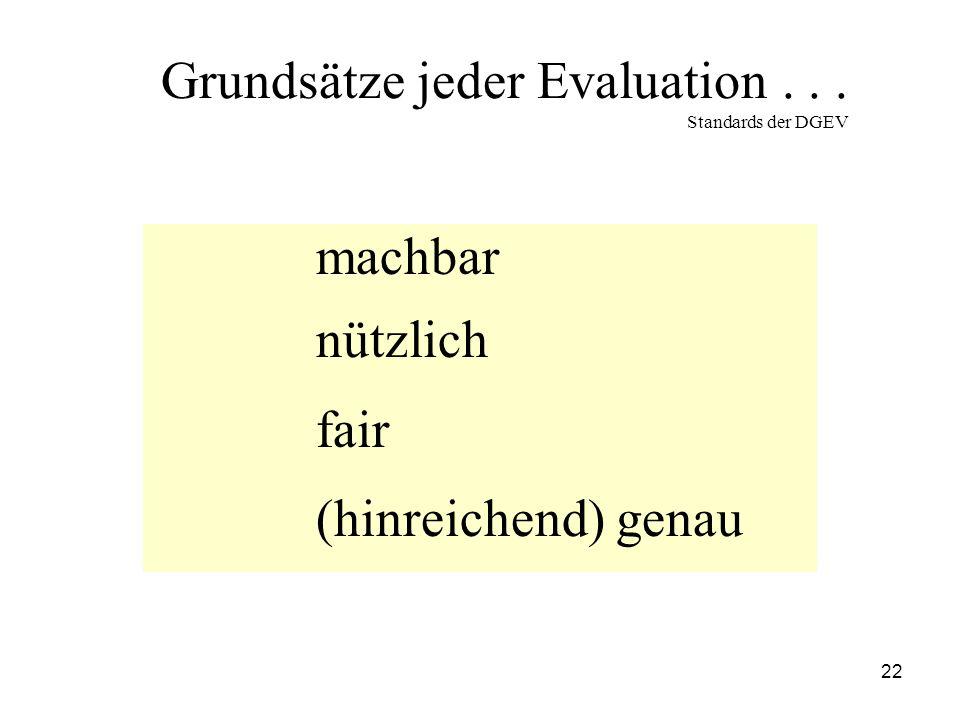 22 Grundsätze jeder Evaluation... Standards der DGEV machbar nützlich fair (hinreichend) genau