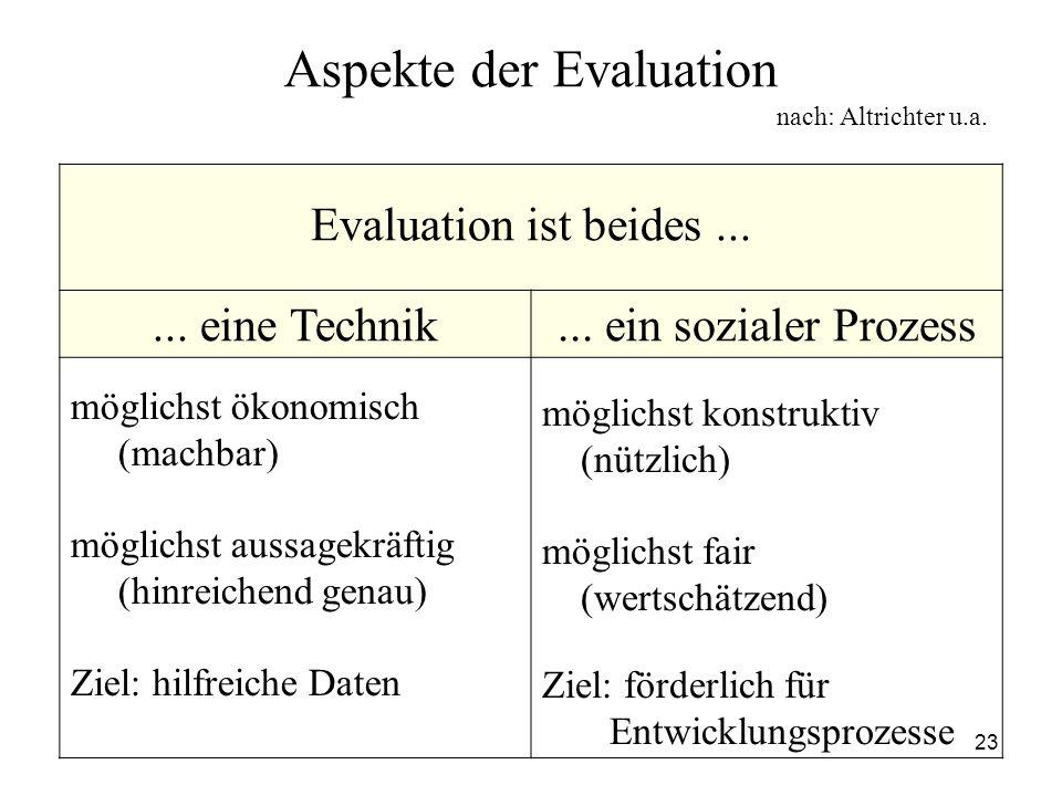 23 Evaluation ist beides......eine Technik...