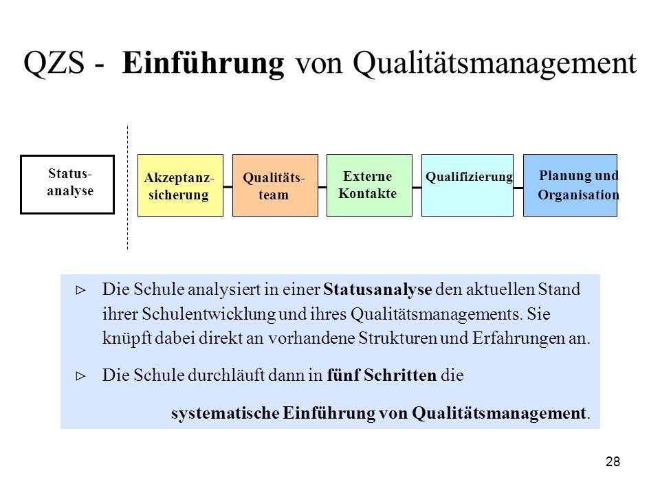28 QZS - Einführung von Qualitätsmanagement Die Schule analysiert in einer Statusanalyse den aktuellen Stand ihrer Schulentwicklung und ihres Qualitätsmanagements.
