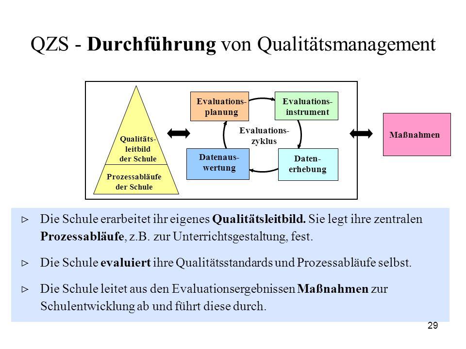29 QZS - Durchführung von Qualitätsmanagement Die Schule erarbeitet ihr eigenes Qualitätsleitbild.