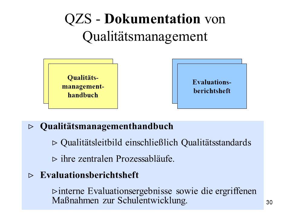 30 QZS - Dokumentation von Qualitätsmanagement Qualitätsmanagementhandbuch Qualitätsleitbild einschließlich Qualitätsstandards ihre zentralen Prozessabläufe.
