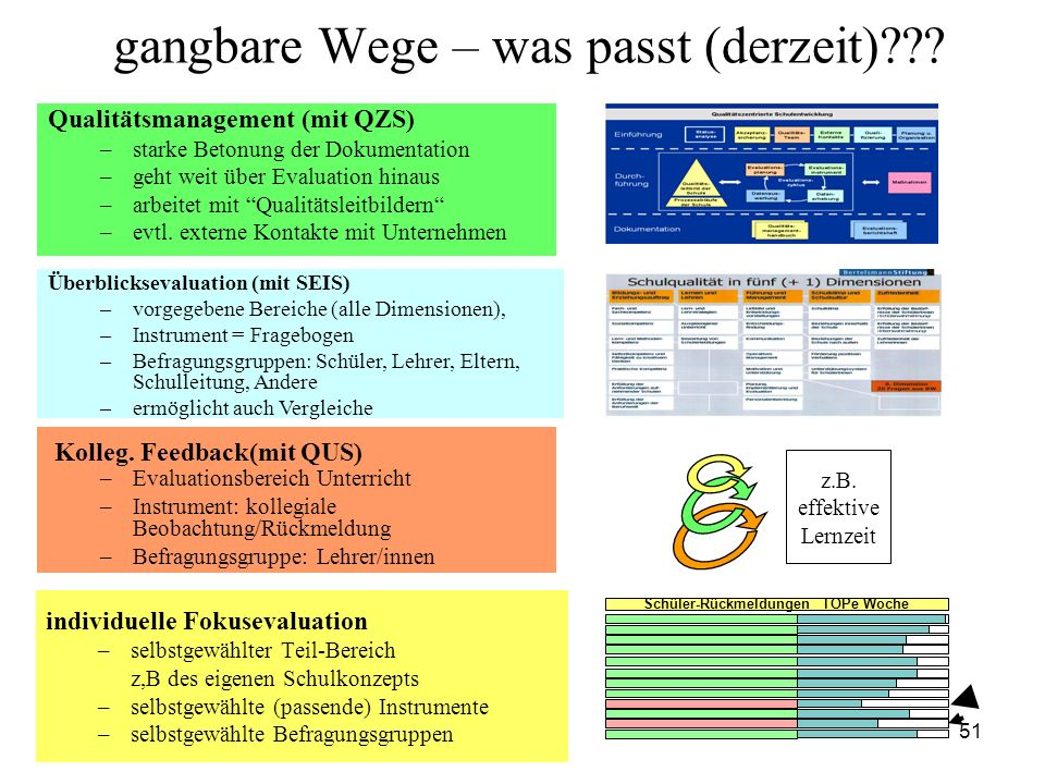 51 gangbare Wege – was passt (derzeit)??.