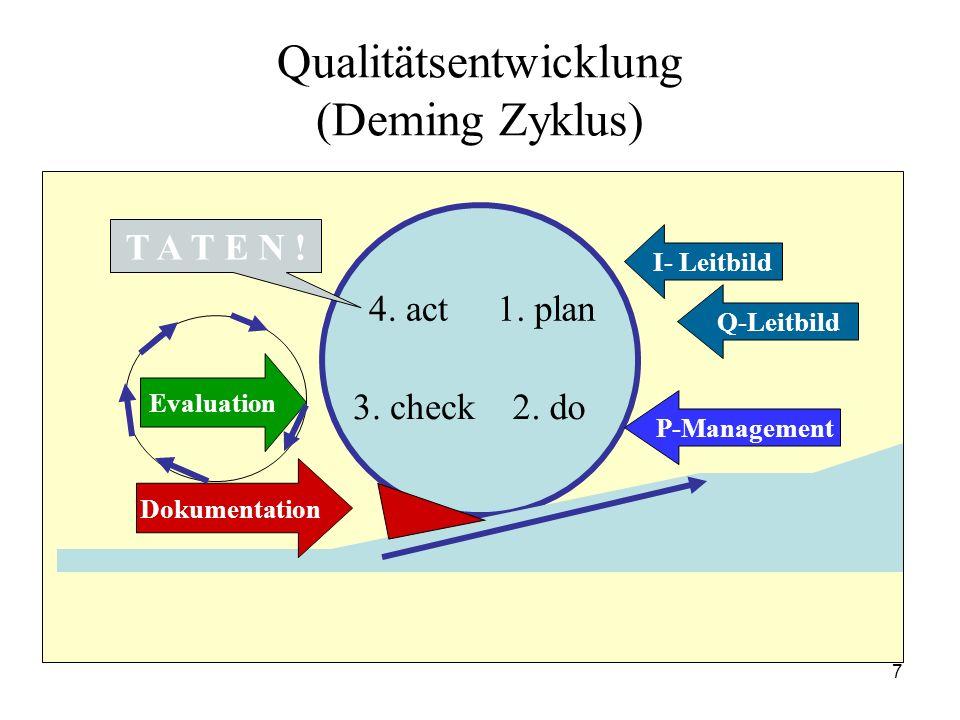 7 Qualitätsentwicklung (Deming Zyklus) 1.plan 2. do3.