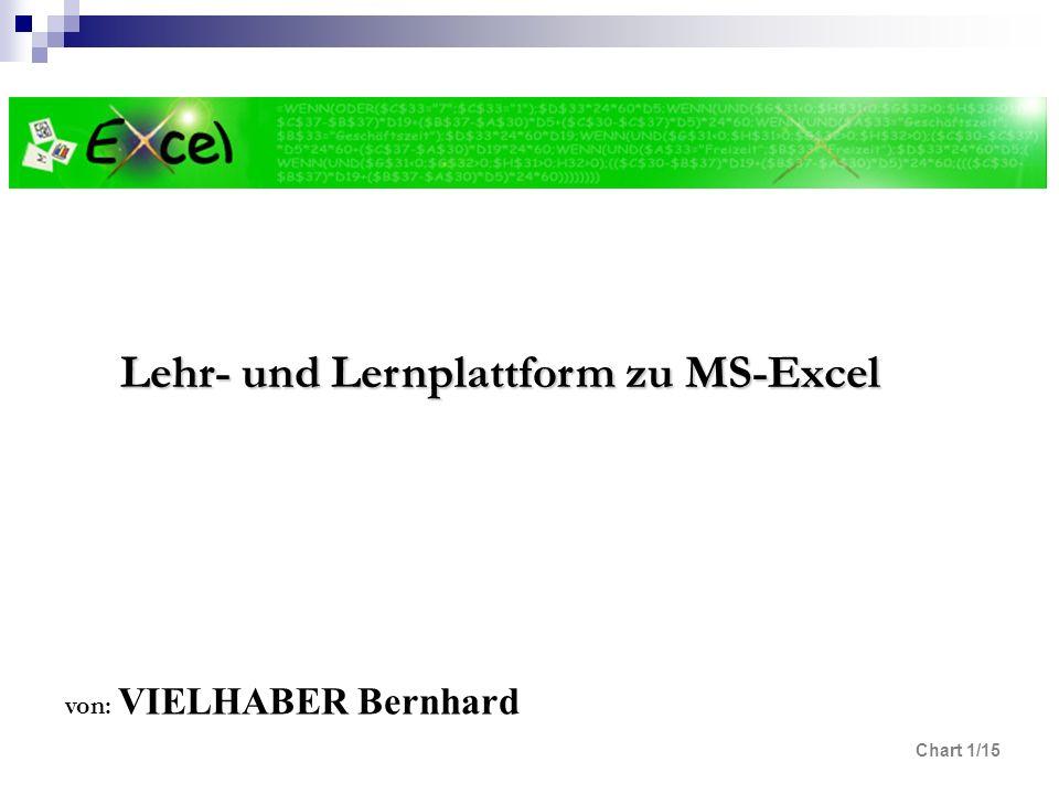 Chart 1/15 Lehr- und Lernplattform zu MS-Excel von: VIELHABER Bernhard