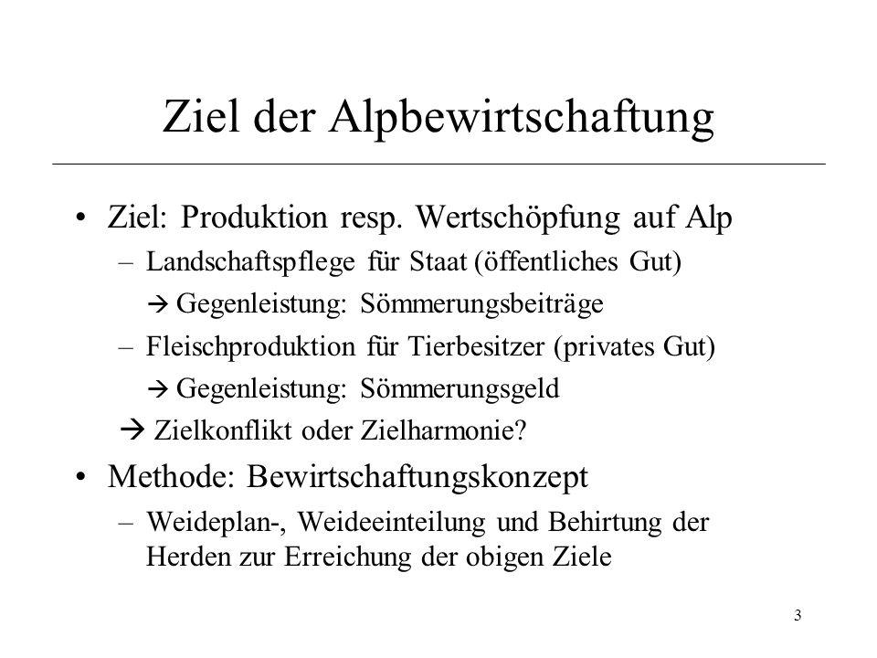 3 Ziel der Alpbewirtschaftung Ziel: Produktion resp.