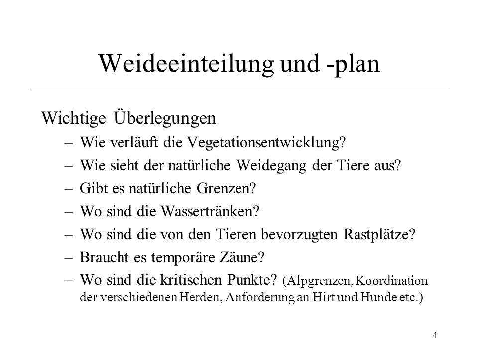 4 Weideeinteilung und -plan Wichtige Überlegungen –Wie verläuft die Vegetationsentwicklung.