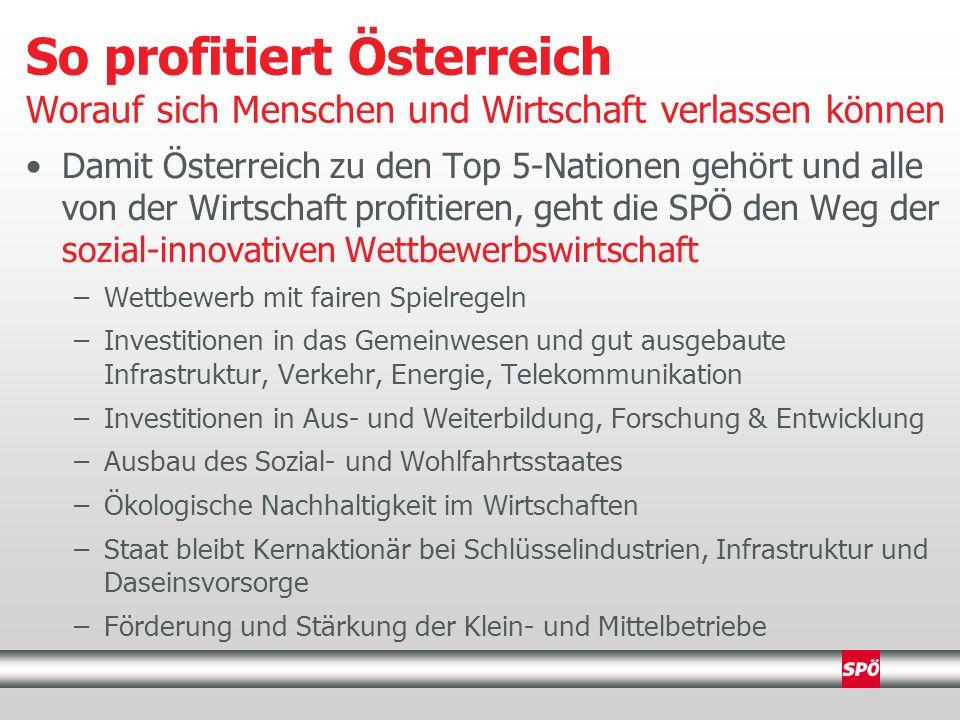 Damit Österreich zu den Top 5-Nationen gehört und alle von der Wirtschaft profitieren, geht die SPÖ den Weg der sozial-innovativen Wettbewerbswirtschaft –Wettbewerb mit fairen Spielregeln –Investitionen in das Gemeinwesen und gut ausgebaute Infrastruktur, Verkehr, Energie, Telekommunikation –Investitionen in Aus- und Weiterbildung, Forschung & Entwicklung –Ausbau des Sozial- und Wohlfahrtsstaates –Ökologische Nachhaltigkeit im Wirtschaften –Staat bleibt Kernaktionär bei Schlüsselindustrien, Infrastruktur und Daseinsvorsorge –Förderung und Stärkung der Klein- und Mittelbetriebe So profitiert Österreich Worauf sich Menschen und Wirtschaft verlassen können