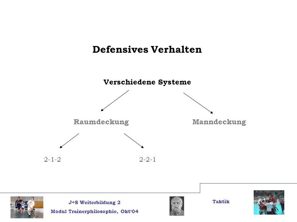 J+S Weiterbildung 2 Modul Trainerphilosophie, Okt04 Taktik Manndeckung Vorteile: -Einfach -Zermürbender Effekt auf alle Gegenspieler -Zwingt Gegner zu mehr Arbeit -Klare Aufgabenverteilung Nachteile: -Reagieren statt Agieren -Viele Laufwege -Anfälligkeit auf Varianten (Kreuzen/Blocken, Doppelpässe, 1:1 in offensiver Zone) -Wenige Kompensationsmechanismen