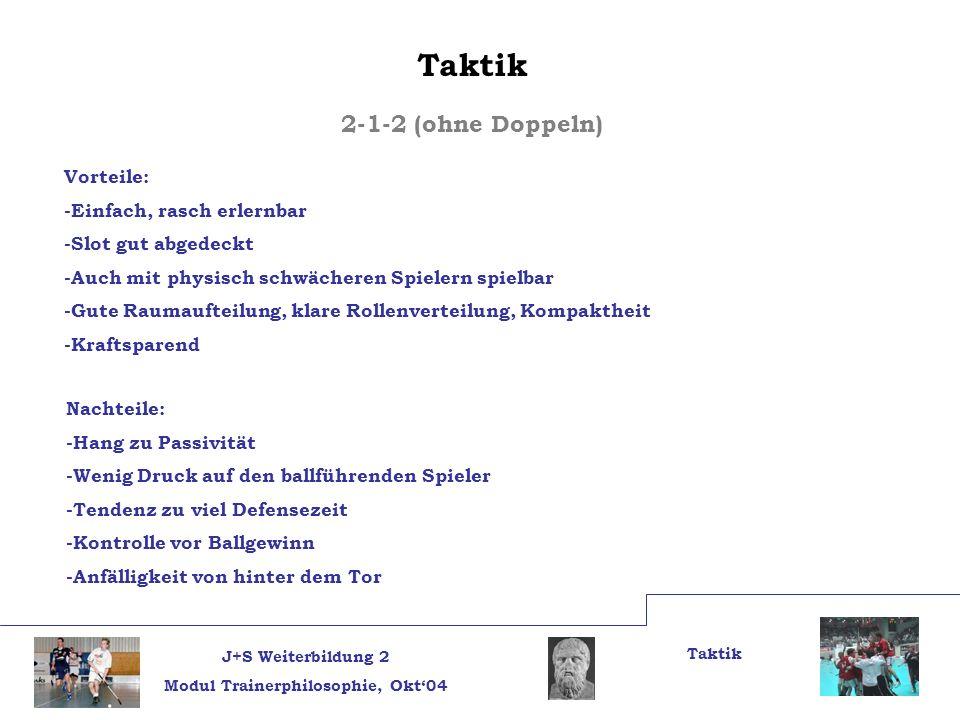 J+S Weiterbildung 2 Modul Trainerphilosophie, Okt04 Taktik 2-1-2 (ohne Doppeln) Vorteile: -Einfach, rasch erlernbar -Slot gut abgedeckt -Auch mit phys