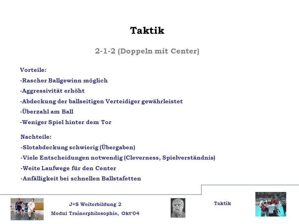 J+S Weiterbildung 2 Modul Trainerphilosophie, Okt04 Taktik 2-1-2 (Doppeln mit Center) Nachteile: -Slotabdeckung schwierig (Übergaben) -Viele Entscheid