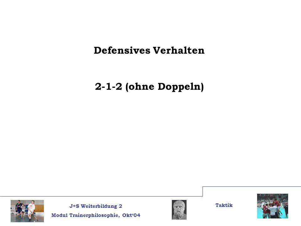 J+S Weiterbildung 2 Modul Trainerphilosophie, Okt04 Taktik Defensives Verhalten 2-1-2 (Doppeln mit Center)
