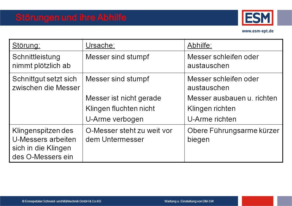 Wartung u. Einstellung von DM-SW© Ennepetaler Schneid- und Mähtechnik GmbH & Co.KG Störungen und ihre Abhilfe Störung:Ursache:Abhilfe: Schnittleistung