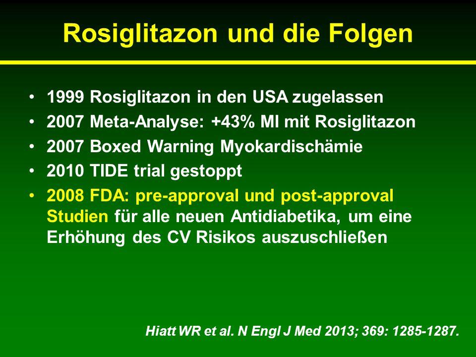 Rosiglitazon und die Folgen 1999 Rosiglitazon in den USA zugelassen 2007 Meta-Analyse: +43% MI mit Rosiglitazon 2007 Boxed Warning Myokardischämie 201