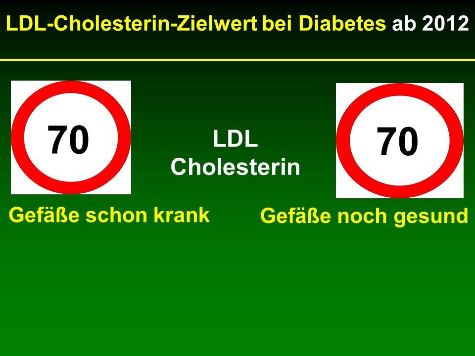 70 LDL Cholesterin Gefäße schon krank Gefäße noch gesund LDL-Cholesterin-Zielwert bei Diabetes ab 2012