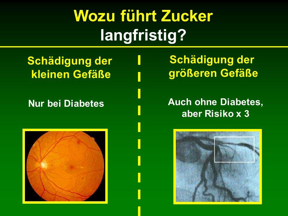Schädigung der kleinen Gefäße Schädigung der größeren Gefäße Nur bei Diabetes Auch ohne Diabetes, aber Risiko x 3 Wozu führt Zucker langfristig?