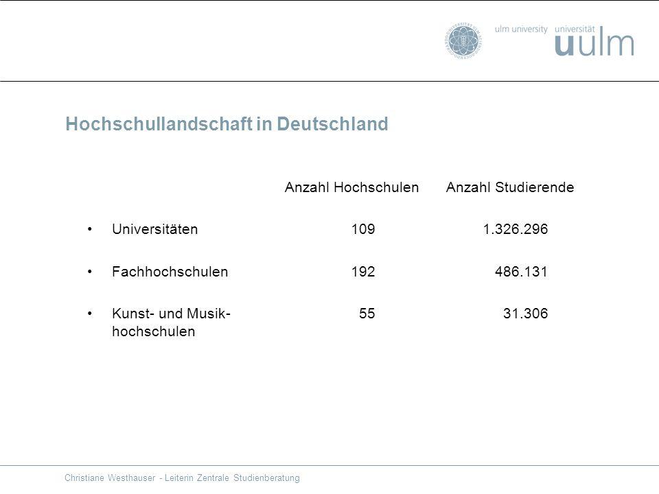 Anzahl Hochschulen Anzahl Studierende Universitäten1091.326.296 Fachhochschulen192 486.131 Kunst- und Musik- 55 31.306 hochschulen Hochschullandschaft