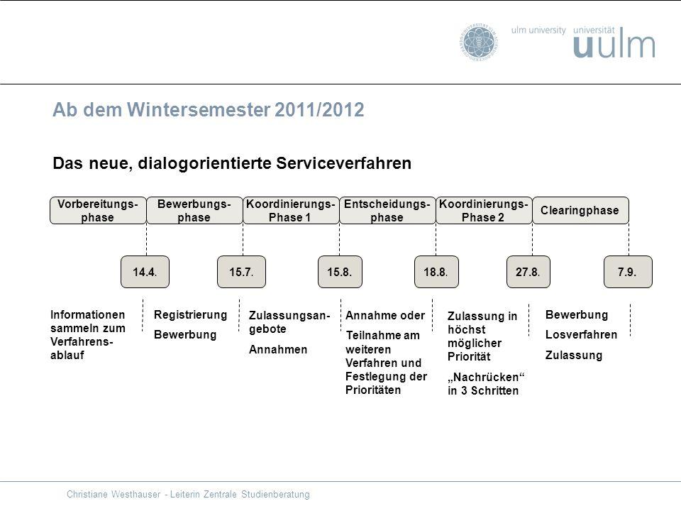 Das neue, dialogorientierte Serviceverfahren Christiane Westhauser - Leiterin Zentrale Studienberatung Vorbereitungs- phase Bewerbungs- phase Koordini
