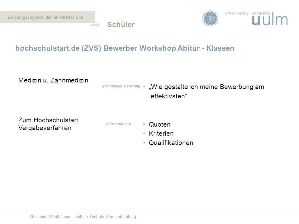 hochschulstart.de (ZVS) Bewerber Workshop Abitur - Klassen Zum Hochschulstart Vergabeverfahren Quoten Kriterien Qualifikationen Informationen Medizin