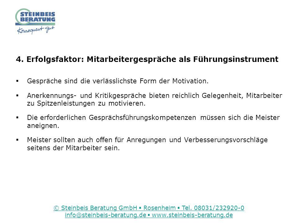 © Steinbeis Beratung GmbH Rosenheim Tel.