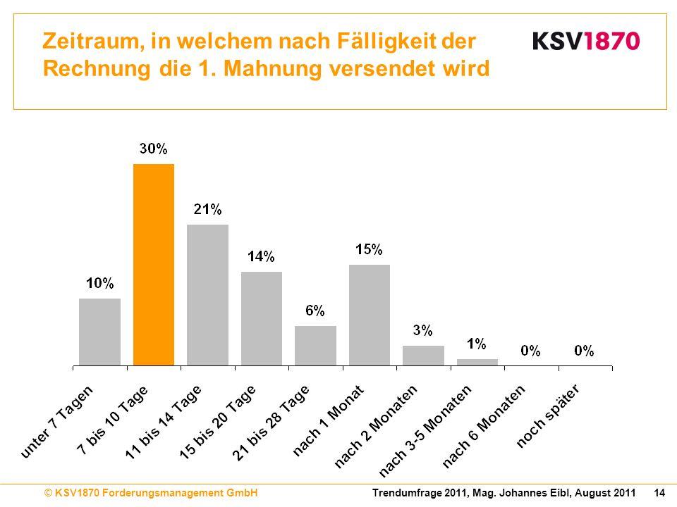 14Trendumfrage 2011, Mag. Johannes Eibl, August 2011© KSV1870 Forderungsmanagement GmbH Zeitraum, in welchem nach Fälligkeit der Rechnung die 1. Mahnu