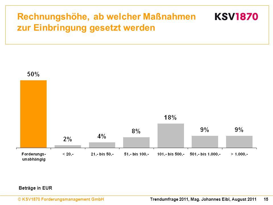 15Trendumfrage 2011, Mag. Johannes Eibl, August 2011© KSV1870 Forderungsmanagement GmbH Rechnungshöhe, ab welcher Maßnahmen zur Einbringung gesetzt we