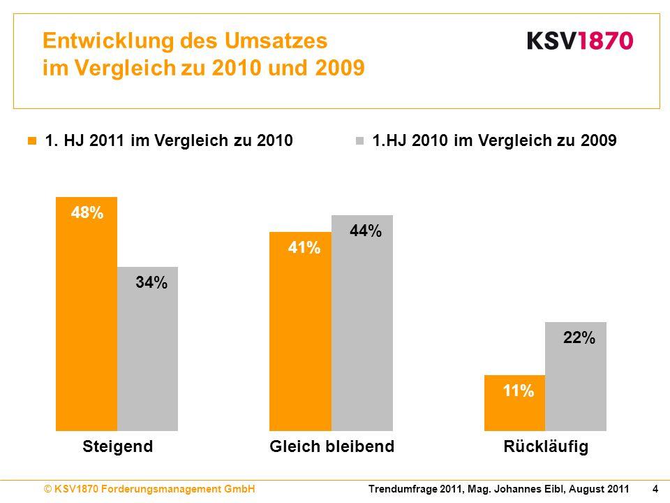 4Trendumfrage 2011, Mag. Johannes Eibl, August 2011© KSV1870 Forderungsmanagement GmbH Entwicklung des Umsatzes im Vergleich zu 2010 und 2009 48% 41%