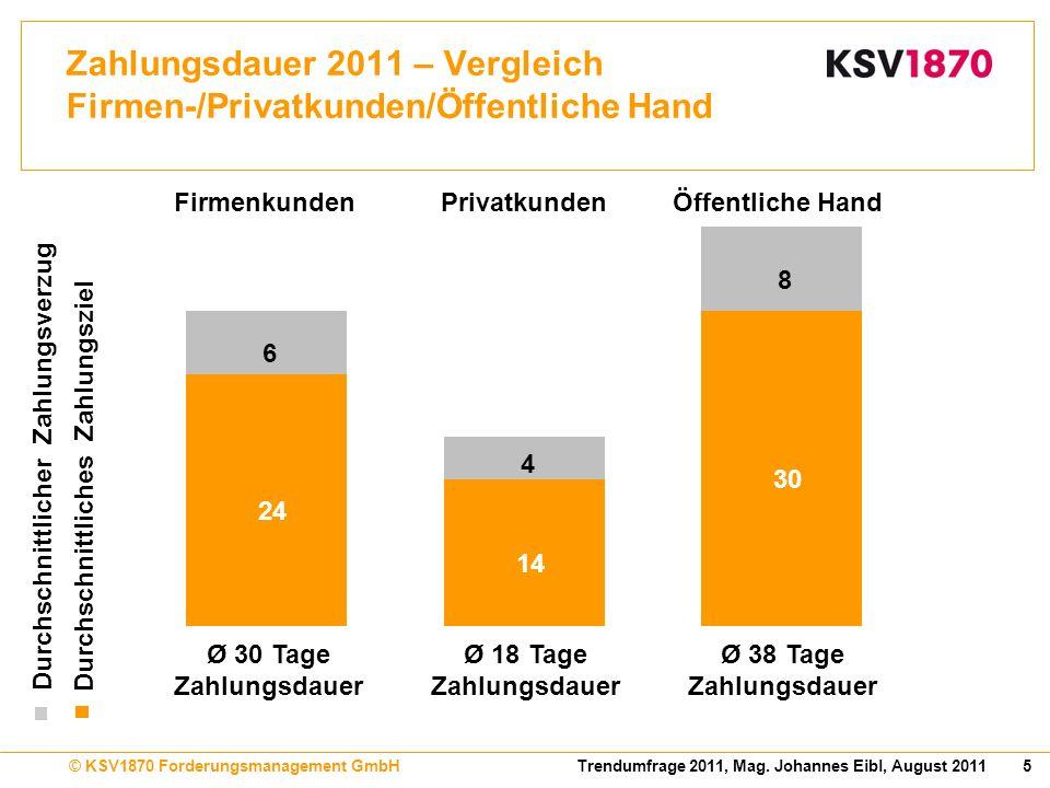 5Trendumfrage 2011, Mag. Johannes Eibl, August 2011© KSV1870 Forderungsmanagement GmbH Zahlungsdauer 2011 – Vergleich Firmen-/Privatkunden/Öffentliche