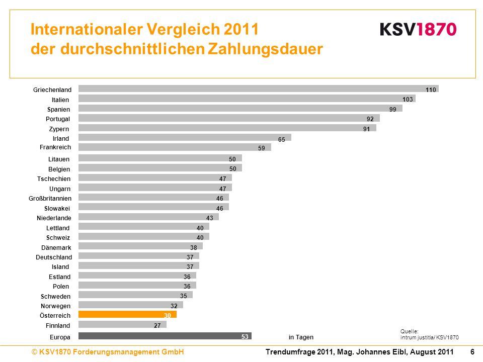 6Trendumfrage 2011, Mag. Johannes Eibl, August 2011© KSV1870 Forderungsmanagement GmbH Internationaler Vergleich 2011 der durchschnittlichen Zahlungsd