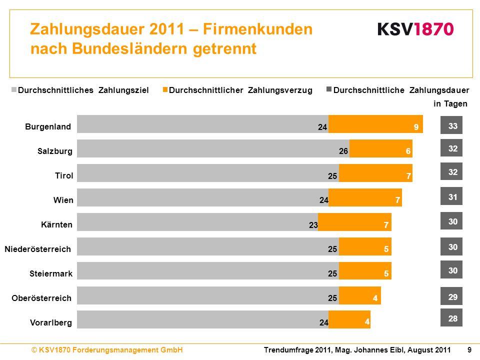 9Trendumfrage 2011, Mag. Johannes Eibl, August 2011© KSV1870 Forderungsmanagement GmbH Zahlungsdauer 2011 – Firmenkunden nach Bundesländern getrennt i
