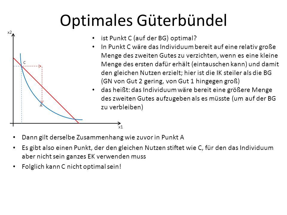 Optimales Güterbündel x1 x2 C A ist Punkt C (auf der BG) optimal? In Punkt C wäre das Individuum bereit auf eine relativ große Menge des zweiten Gutes