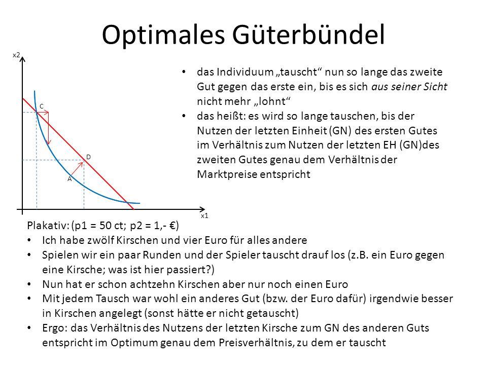Optimales Güterbündel x1 x2 D Im Optimum: tangiert U die BG (Tangentialpunkt!) entspricht also die Grenzrate der Substitution (GRS) dem Preisverhältnis maW: relative Wertschätzung der Güter entspricht dem Preisverhältnis GRS mnaW: die Menge des zweiten Gutes, die man bereit wäre, für einen marginalen zusätzlichen Konsum von Gut 1 zu zahlen, also die marginale Zahlungsbereitschaft