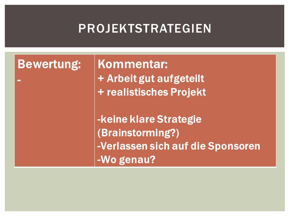 PROJEKTSTRATEGIEN Bewertung: - Kommentar: + Arbeit gut aufgeteilt + realistisches Projekt -keine klare Strategie (Brainstorming ) -Verlassen sich auf die Sponsoren -Wo genau