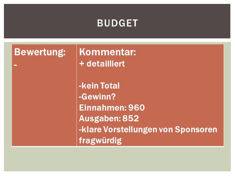 BUDGET Bewertung: - Kommentar: + detailliert -kein Total -Gewinn.