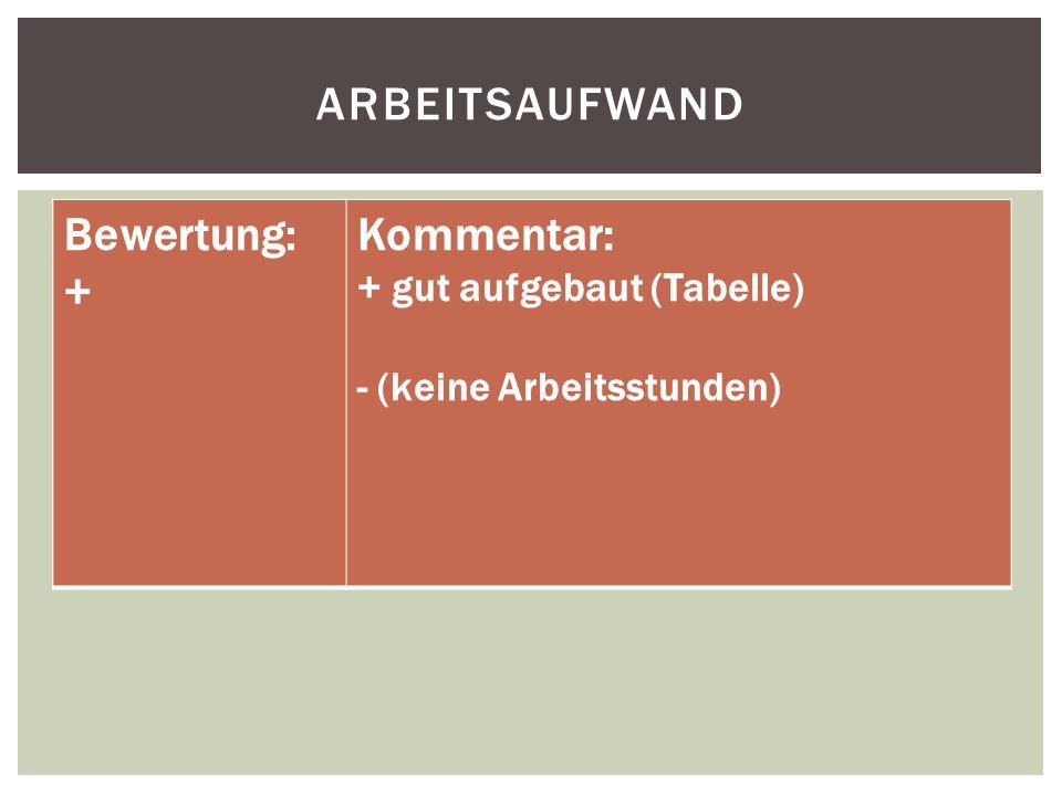 ARBEITSAUFWAND Bewertung: + Kommentar: + gut aufgebaut (Tabelle) - (keine Arbeitsstunden)