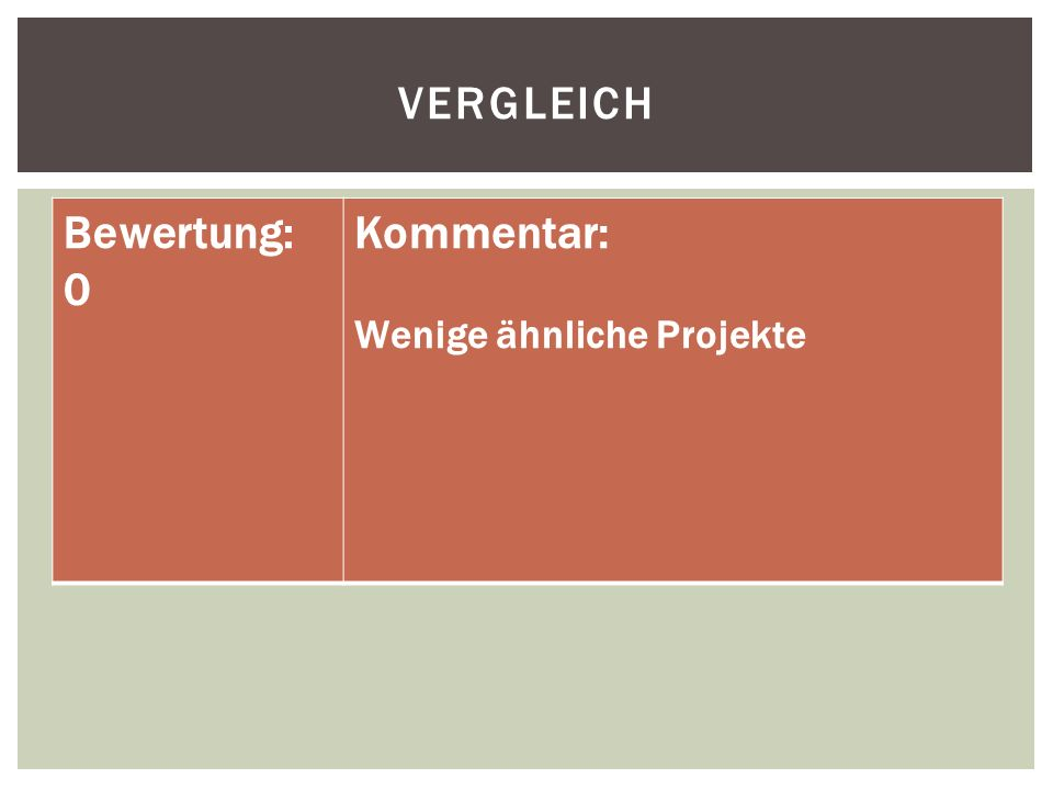 VERGLEICH Bewertung: 0 Kommentar: Wenige ähnliche Projekte